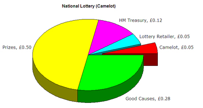 nat_lottery.jpg